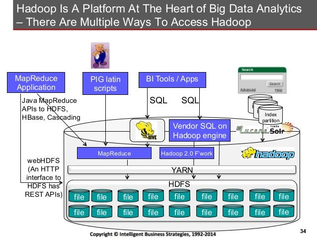 Foundation for Success: How Big Data Fits in an Information Architect ...