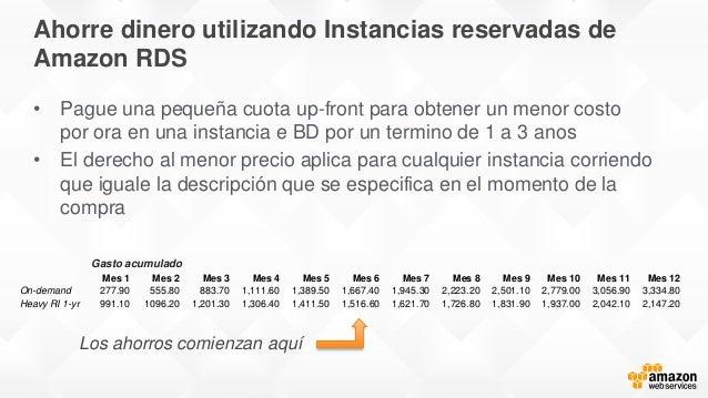 Ahorre dinero utilizando Instancias reservadas de Amazon RDS • Pague una pequeña cuota up-front para obtener un menor cost...