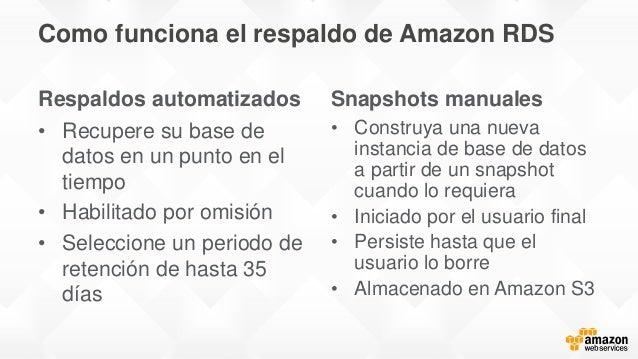 Como funciona el respaldo de Amazon RDS Respaldos automatizados • Recupere su base de datos en un punto en el tiempo • Hab...