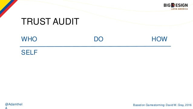 @AdamtheI TRUST AUDIT WHO DO HOW SELF Based on Gamestorming: David W. Gray, 2016