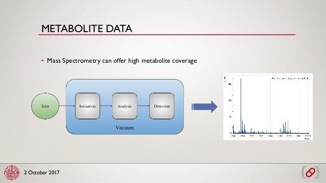 2 October 2017 • Mass Spectrometry can offer high metabolite coverage METABOLITE DATA