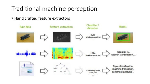 Big Data Malaysia - A Primer on Deep Learning