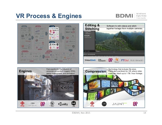 VR Process & Engines Editing & Stitching CompressionEngines Software to edit videos and stitch together footage from multi...