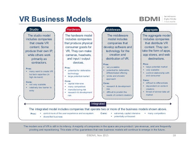 VR Business Models Integrated The modern era of VR is still in its infancy. A majority of companies in the space are pre-p...