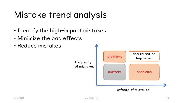 Mistake trend analysis • Identify the high-impact mistakes • Minimize the bad effects • Reduce mistakes bdNOG12 maz@iij.ad...