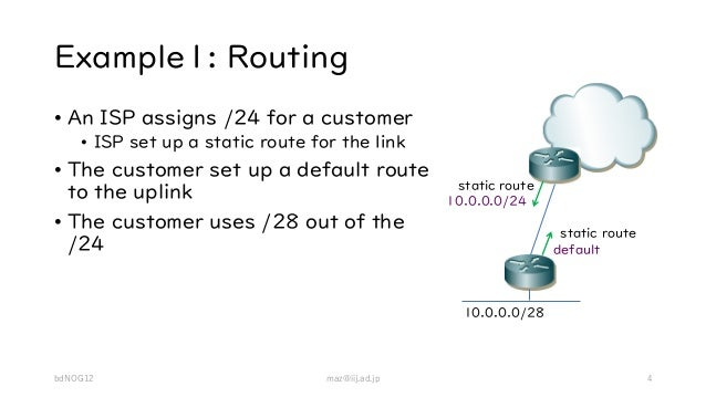 Example1: Routing • An ISP assigns /24 for a customer • ISP set up a static route for the link • The customer set up a def...