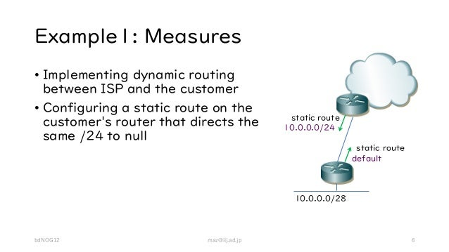 Example1: Measures • Implementing dynamic routing between ISP and the customer • Configuring a static route on the custome...