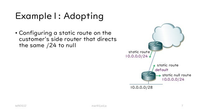 Example1: Adopting • Configuring a static route on the customer's side router that directs the same /24 to null 10.0.0.0/2...