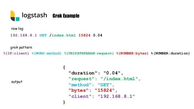 Installation wget -qO - https://artifacts.elastic.co/GPG-KEY-elasticsearch   sudo apt-key add - Install JAVA sudo apt-get ...