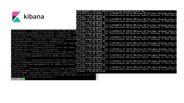 /usr/share/kibana/config/kibana.yml Location and the config file Key configuration elements server.name: kibana server.hos...