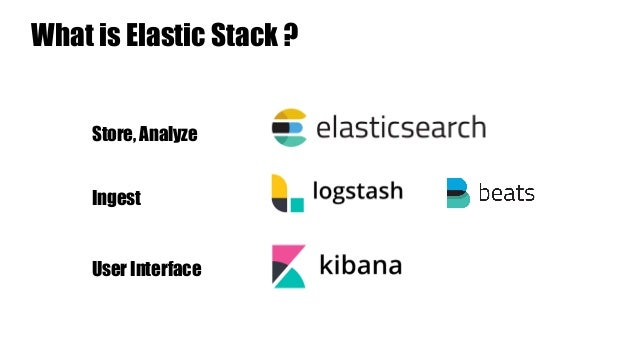 What is Elastic Stack ? User Interface Store, Analyze Ingest