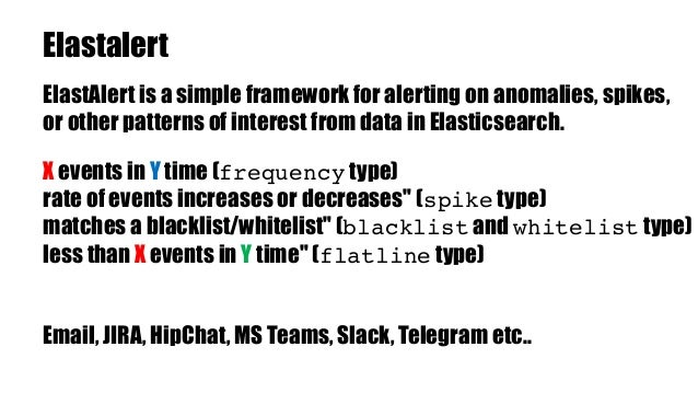 Log analysis with elastic stack