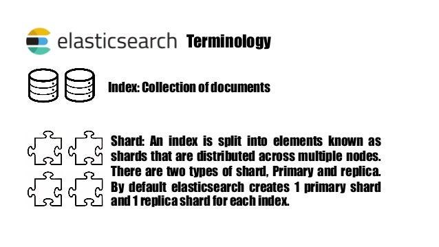 Terminology Shard 1 Replica 2 Replica 1 Shard 2 Node 1 Node 2 cluster