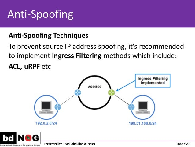 Preventing Traffic with Spoofed Source IP address