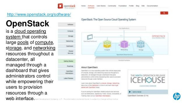 http://www.openstack.org/software/  OpenStack  is a cloud operating  system that controls  large pools of compute,  storag...