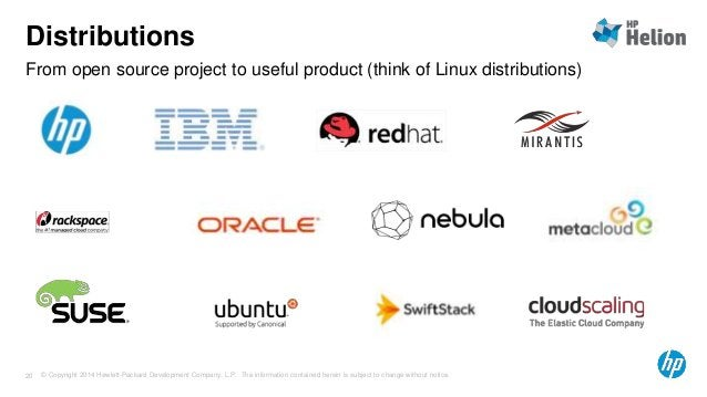 Distributions  From open source project to useful product (think of Linux distributions)  © Copyright 2014 Hewlett-Packard...