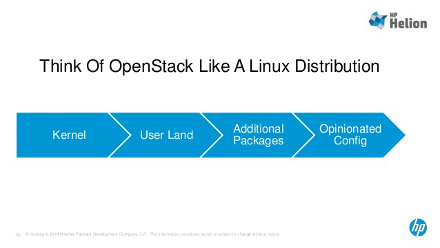 Think Of OpenStack Like A Linux Distribution  Kernel User Land  Additional  Packages  © Copyright 2014 Hewlett-Packard Dev...