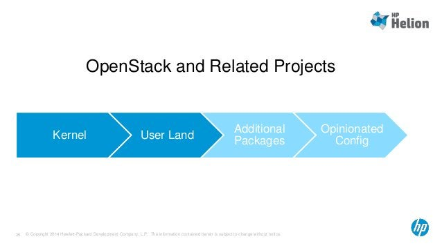 OpenStack and Related Projects  Kernel User Land  Additional  Packages  © Copyright 2014 Hewlett-Packard Development Compa...
