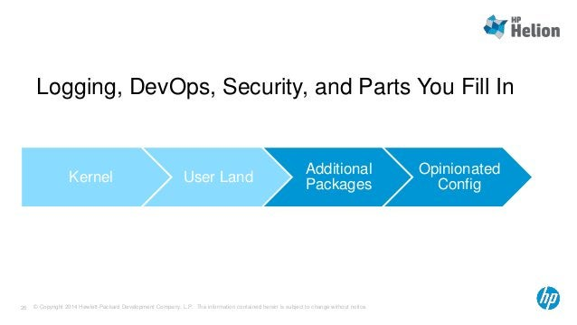 Logging, DevOps, Security, and Parts You Fill In  Kernel User Land  Additional  Packages  © Copyright 2014 Hewlett-Packard...