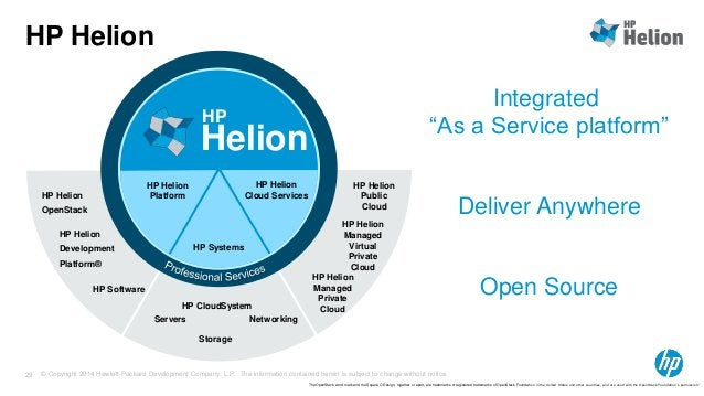 HP Helion  © Copyright 2014 Hewlett-Packard Development Company, L.P. The information contained herein is subject 29 to ch...