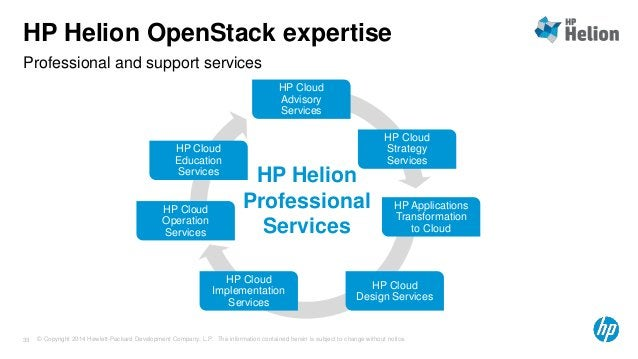 HP Helion OpenStack expertise  Professional and support services  HP Cloud  Advisory  Services  HP Helion  Professional  S...