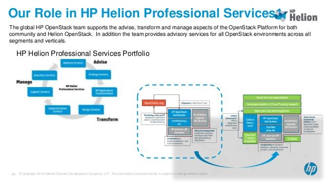 Our Role in HP Helion Professional Services  The global HP OpenStack team supports the advise, transform and manage aspect...