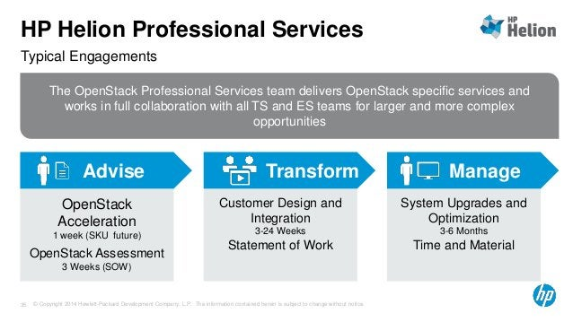 HP Helion Professional Services  Typical Engagements  The OpenStack Professional Services team delivers OpenStack specific...