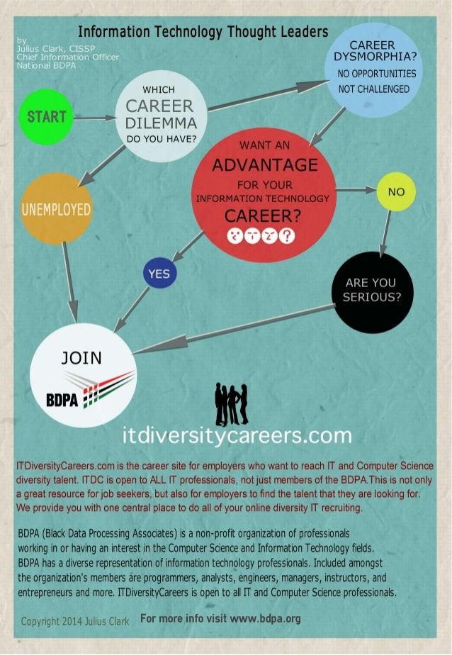BDPA ITDiversityCareers.com
