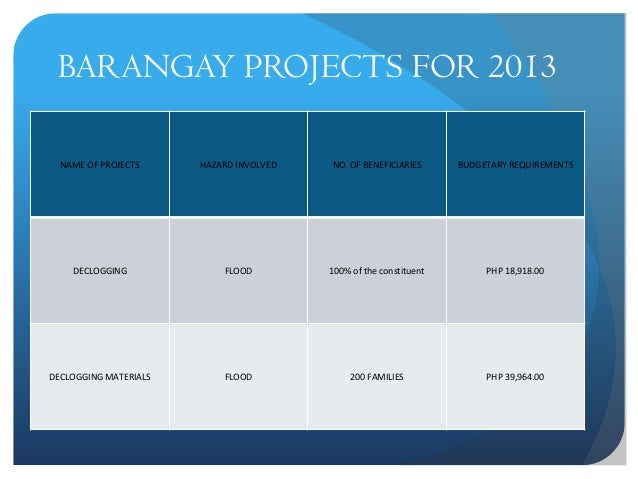 training needs of barangay officials essay They are also looked on to provide training and advise to barangay officials and lupon tagpamayapa members  of training 42 there is a need to increase the.