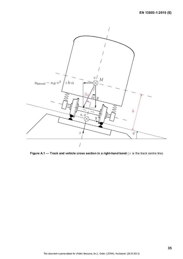 EN 13803-1:2010 (E)  Key  1 cant and curvature  2 first derivative  3 second derivative (infinite)  Figure A.2 — Clothoid ...