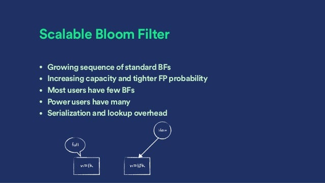 Scalable Bloom Filter • Growing sequence of standard BFs • Increasing capacity and tighter FP probability • Most users hav...