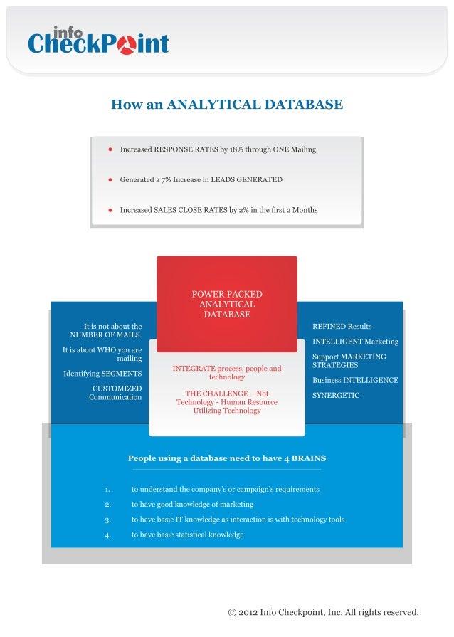 Sales Case Study