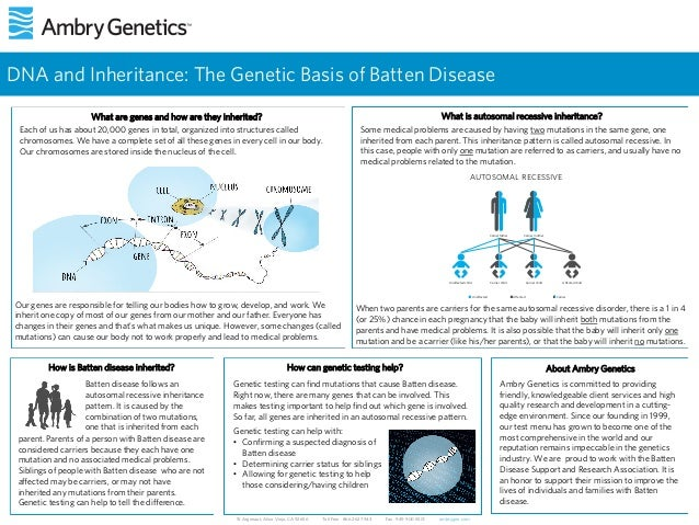 DNA and Inheritance: The Genetic Basis of Batten Disease What is autosomal recessive inheritance? Some medical problems ar...