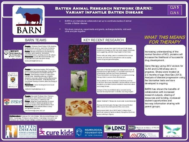 Batten Animal Research NNeettwwoorrkk ((BBAARRNN))::  VVaarriiaanntt IInnffaannttiillee BBaatttteenn DDiisseeaassee   BAR...
