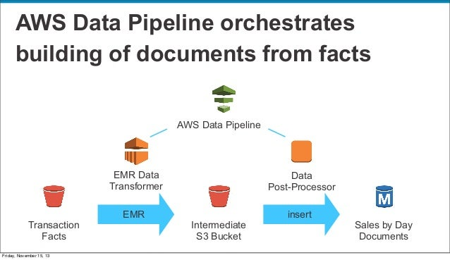 Big Data Integration & Analytics Data Flows with AWS Data Pipeline (B…