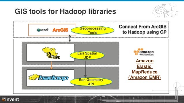 gis tools for hadoop Adding Location and Geospatial Analytics to Big Data Analytics (BDT21…