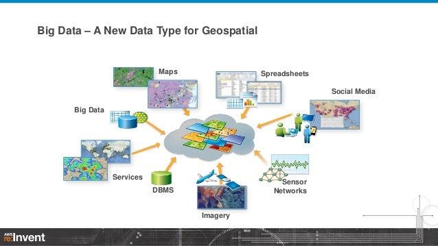 Adding Location and Geospatial Analytics to Big Data