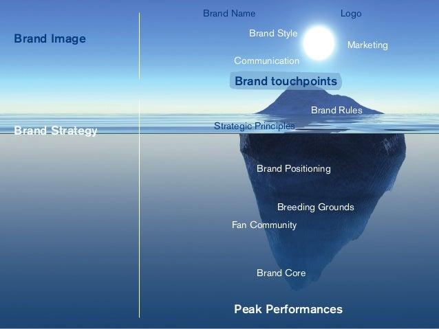 Fan Community Peak Performances Brand Positioning Strategic Principles Breeding Grounds Brand Rules Brand Core Brand touch...