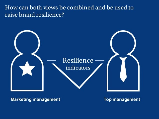 21 Top managementMarketing management Resilience indicators How can both views be combined and be used to raise brand resi...