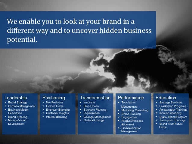 5 We enable you to look at your brand in a different way and to uncover hidden business potential. Leadership § Brand Stra...