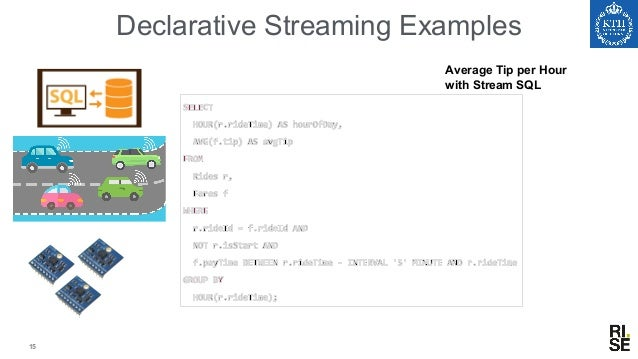 16 Declarative Streaming Examples Completed Taxi Rides within 120min with Complex Event Processing