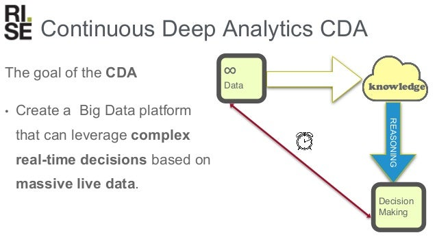 Real-Time and Deep Analytics for Central & Edge Clouds Our promise and vision From Real-Time Analytics to Continuous Deep ...