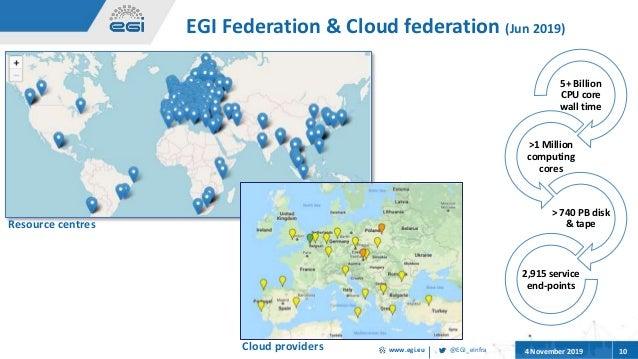 @EGI_eInfrawww.egi.eu 4 November 2019 10 EGI Federation & Cloud federation (Jun 2019) 5+ Billion CPU core wall time >1 Mil...
