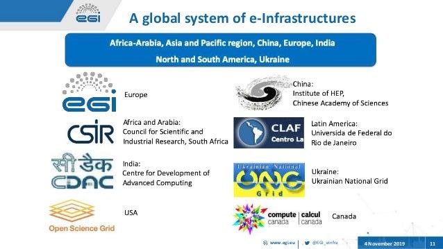 @EGI_eInfrawww.egi.eu 4 November 2019 11 A global system of e-Infrastructures