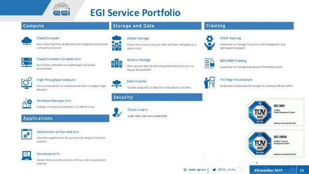 @EGI_eInfrawww.egi.eu 4 November 2019 13 EGI Service Portfolio