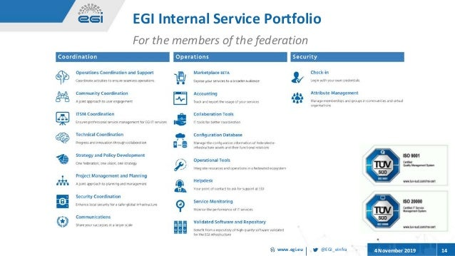 @EGI_eInfrawww.egi.eu 4 November 2019 14 EGI Internal Service Portfolio For the members of the federation
