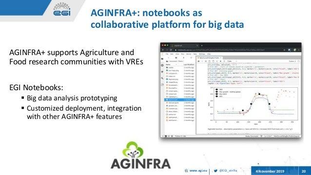 @EGI_eInfrawww.egi.eu 4 November 2019 20 AGINFRA+: notebooks as collaborative platform for big data AGINFRA+ supports Agri...
