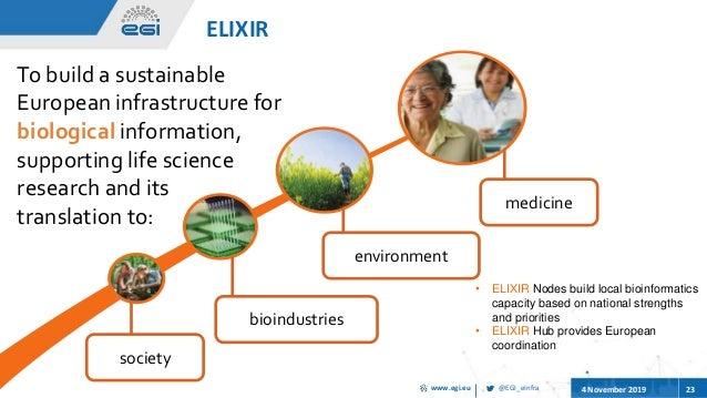 @EGI_eInfrawww.egi.eu 4 November 2019 23 23 medicine environment bioindustries society To build a sustainable European inf...
