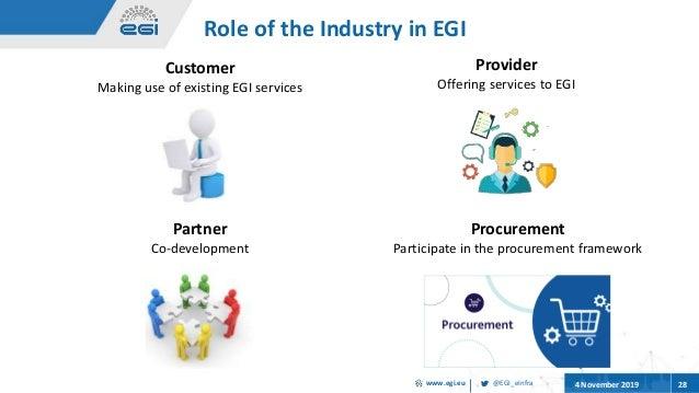 @EGI_eInfrawww.egi.eu 4 November 2019 28 Role of the Industry in EGI Procurement Participate in the procurement framework ...
