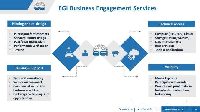 @EGI_eInfrawww.egi.eu 4 November 2019 29 EGI Business Engagement Services • Pilots/proofs of concepts • Service/Product de...